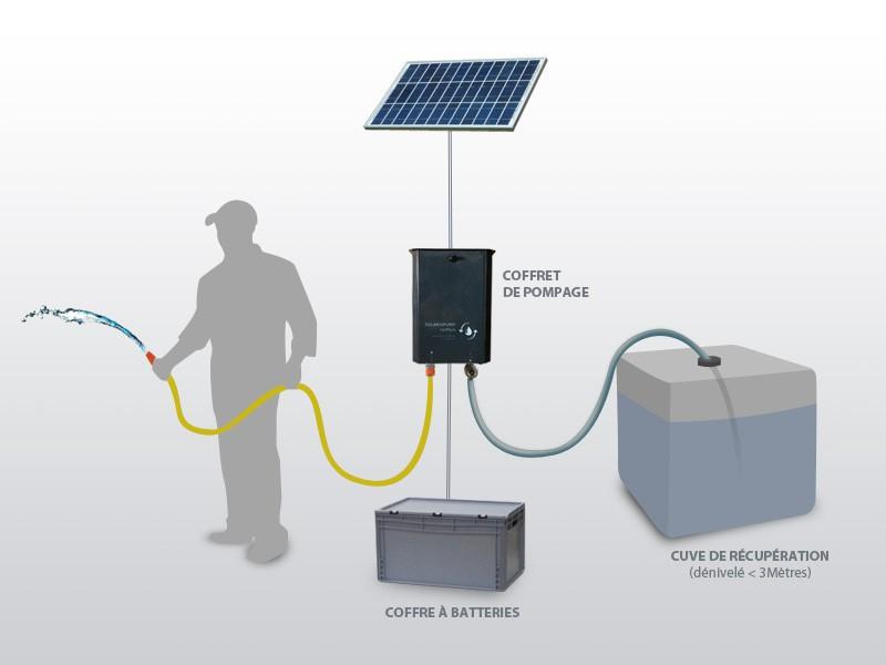 pompe arrosage solaire batterie